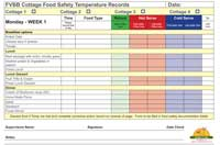 Feros Food Safety Form